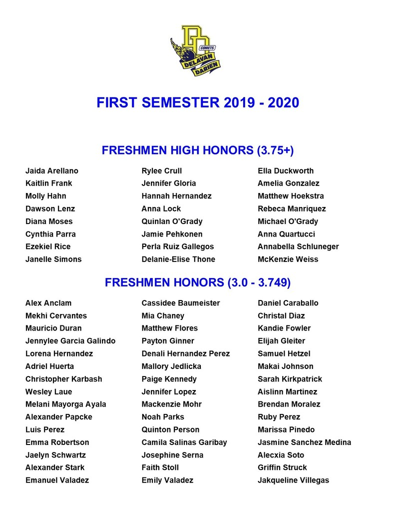 Freshman Honor Roll