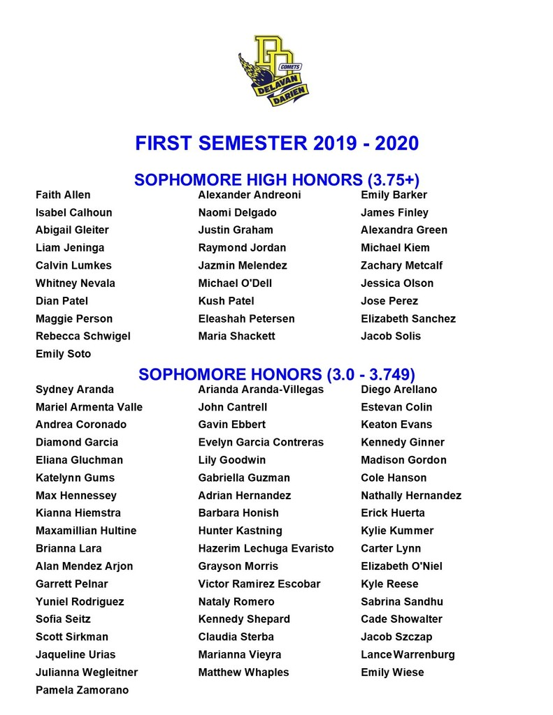 Sophomore Honor Roll