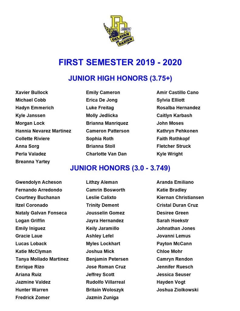Junior Honor Roll
